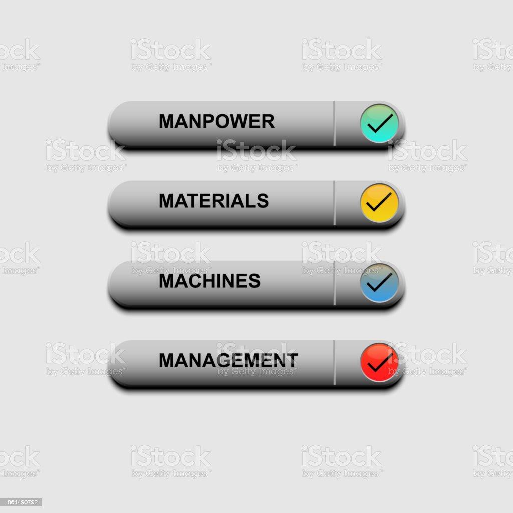 Diseño Del Botón De Lista De Verificación Para La Gestión De 4m ...