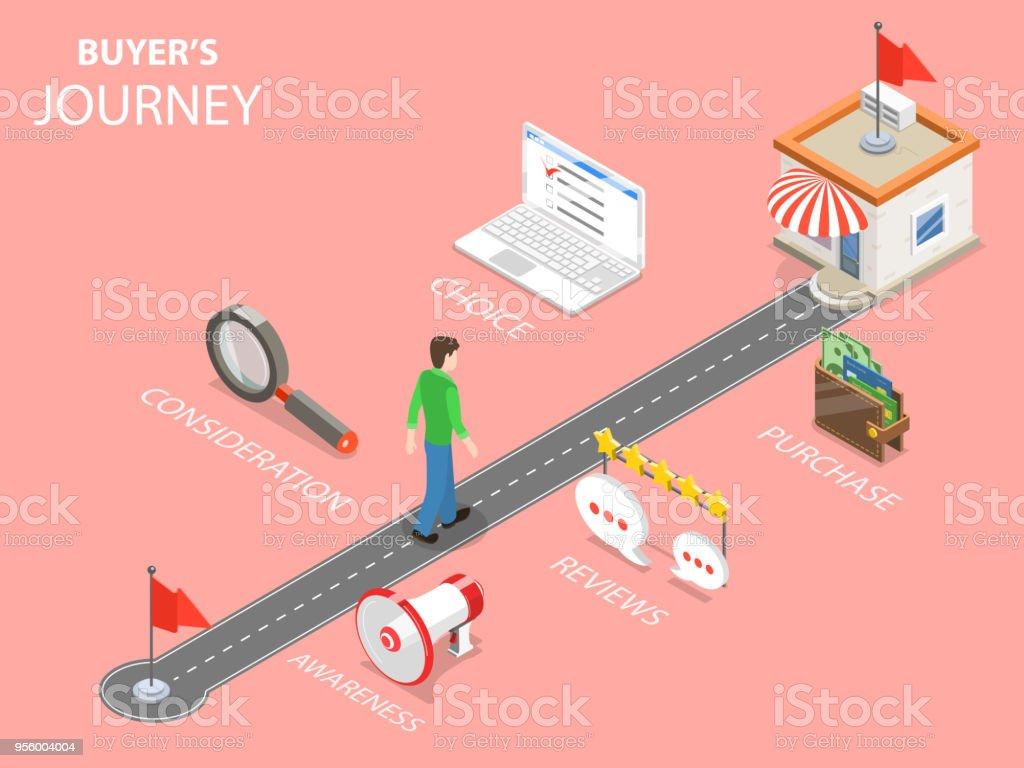 Buyer journey flat isometric vector. vector art illustration