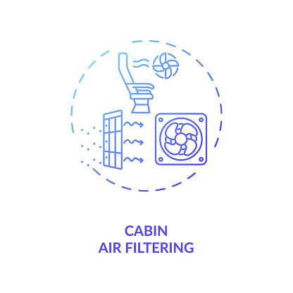 Cabin air filtering concept icon