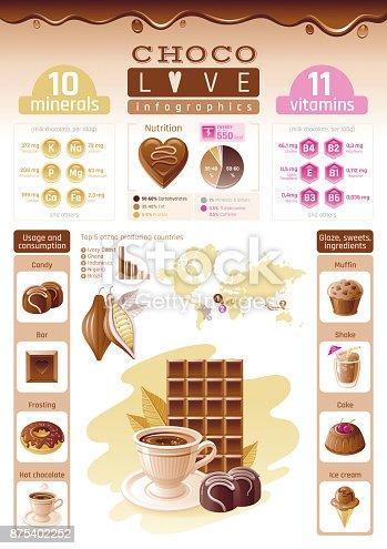 kakao schokolade symbole gesundes dessert essen kakaobohnen kuchen kuchen hei es getr nk vektor. Black Bedroom Furniture Sets. Home Design Ideas