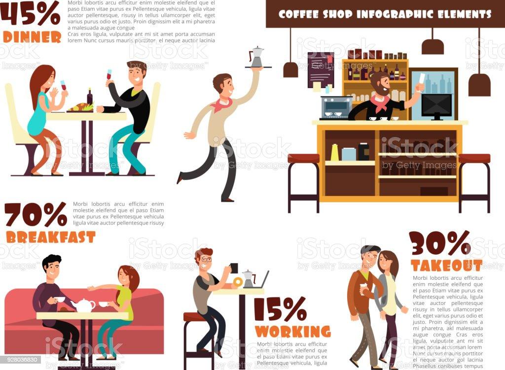 Café, cafetería con reunión y beber café personas vector infografía - ilustración de arte vectorial