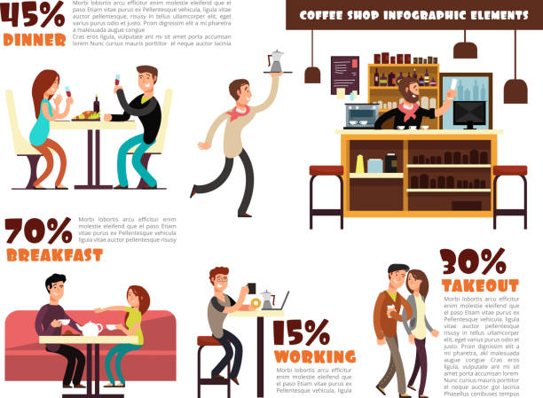 cafe, coffee shop with meeting and drinking coffee people vector infographic - barista stock illustrations, clip art, cartoons, & icons