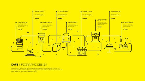 Cafe Infographic Design