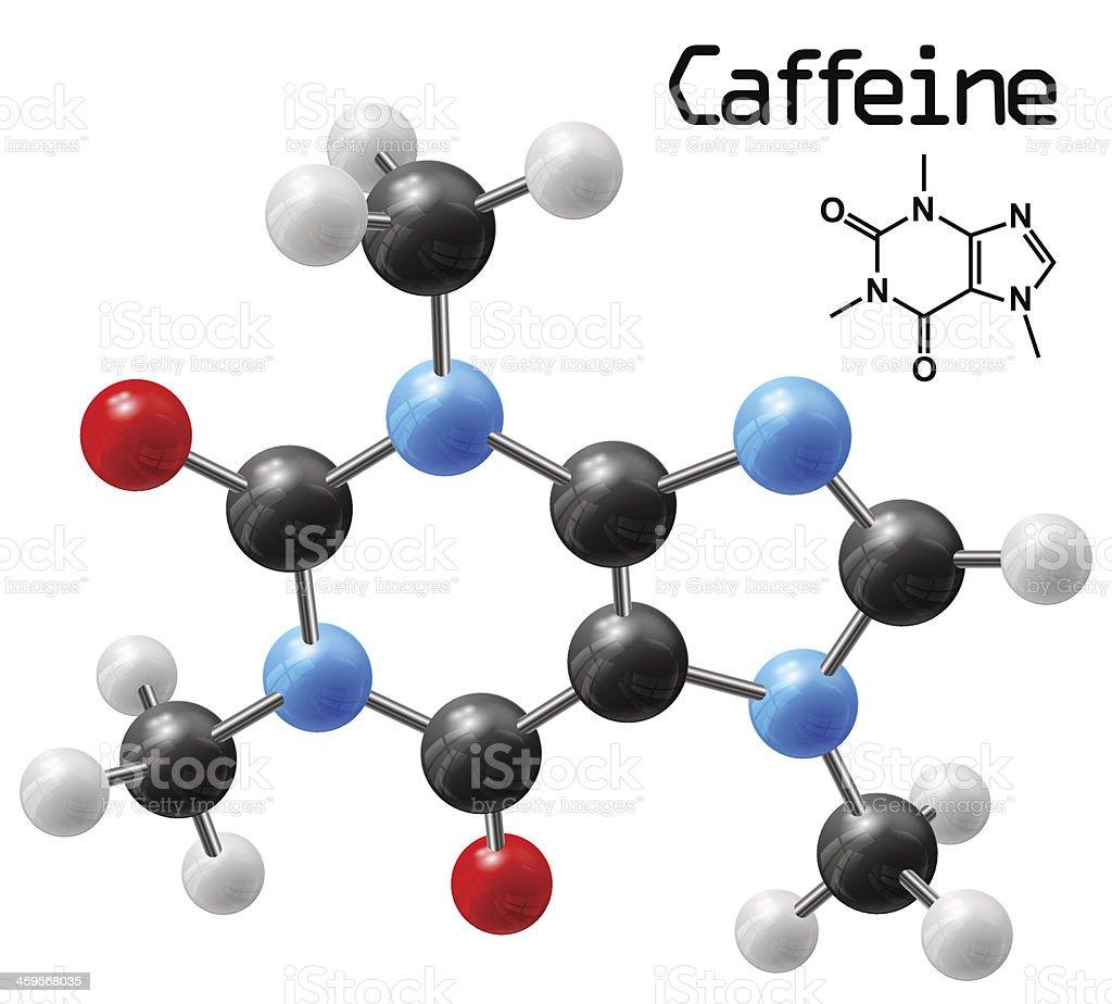 dissertations on caffeine