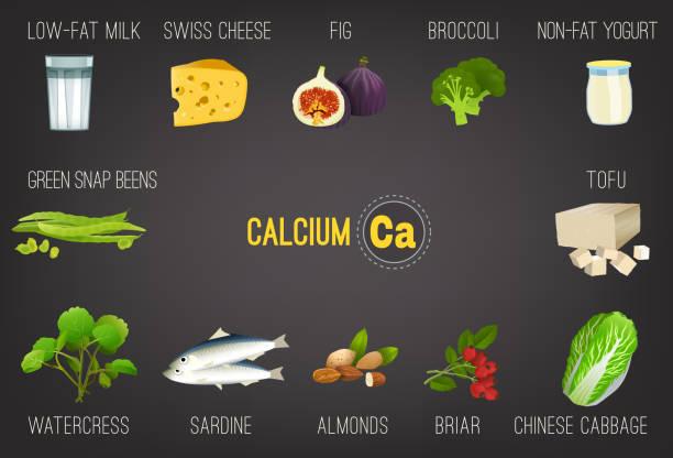 kalzium in der nahrung - feigensalat stock-grafiken, -clipart, -cartoons und -symbole