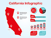 California State (USA) Map with Set of Infographic Elements in Red Color in Light Background. Modern Information Graphics Element for your design.