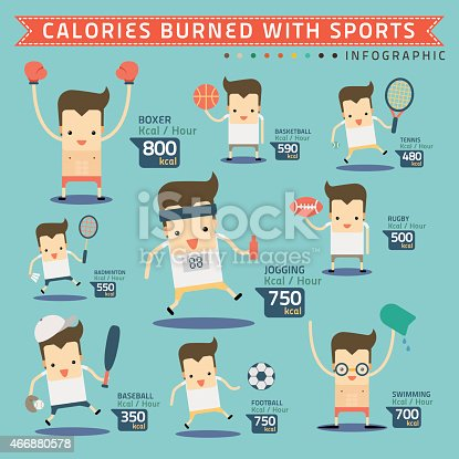 calories burned with sports infographic vector