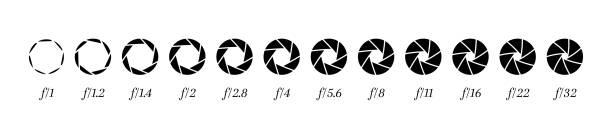 Camera lens diaphragm row with aperture value numbers Camera lens diaphragm row with aperture value numbers. aperture stock illustrations