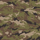 Tileable vector camouflage texture in the United States Multi Cam scheme.