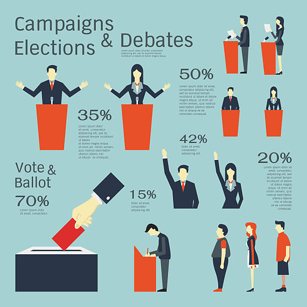 Campaigns and elections Vector illustration set in concept of campaigns, elections, debates, vote, ballot, and queueing. Flat design with simple character. debate stock illustrations
