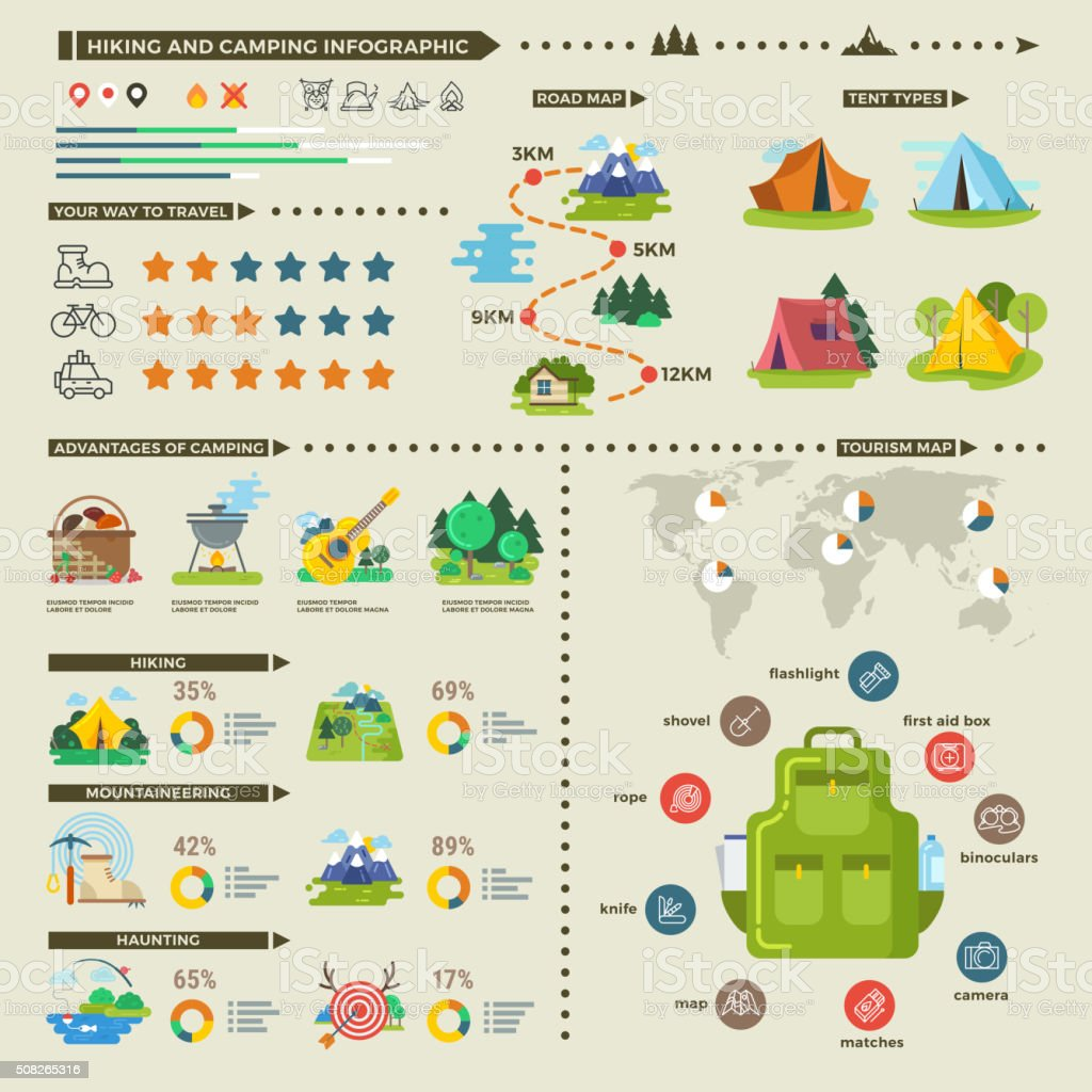 Camping and hiking vector infographics vector art illustration