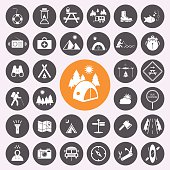Camping and holiday icon set.Vector/illustration.