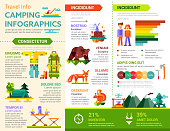 Camping Infographics - info poster, brochure cover template layout with flat design icons of tourism symbols, other elements and filler text