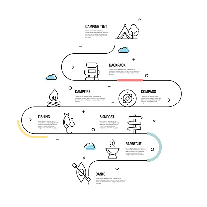 Camping Vector Concept and Infographic Design Elements in Linear Style