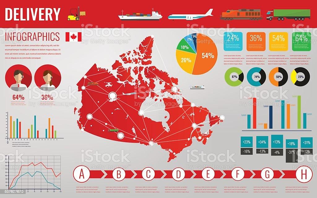 Ilustración de Canadá De Transporte Y Logística y más banco de ...