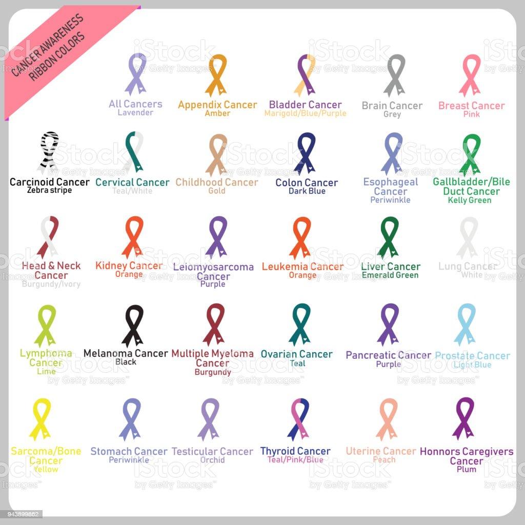 Cancer Awareness Ribbon Set Chart Vector Illustration Stock Vector