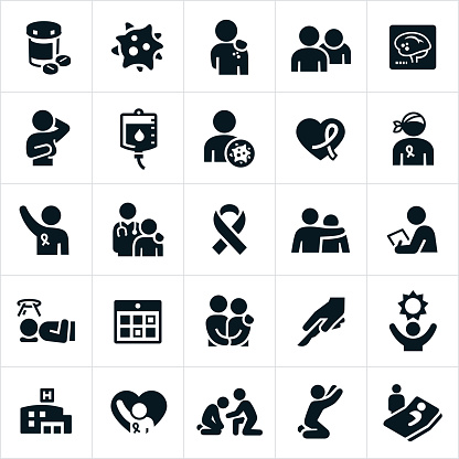 Cancer Icons