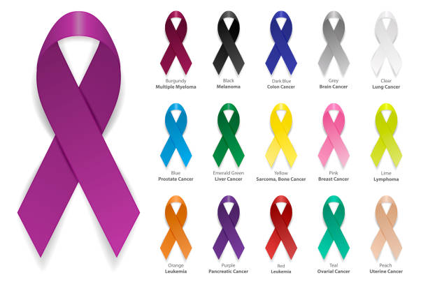 Cancer Ribbon. Vector realistic 3d awareness ribbon different color set closeup isolated on white background. International Day of cancer, World Cancer Day. Design template for graphics Cancer Ribbon. Vector realistic 3d awareness ribbon different color set closeup isolated on white background. International Day of cancer, World Cancer Day. Design template for graphics. first place stock illustrations
