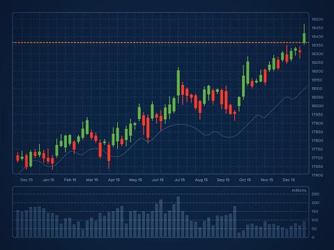 Stadion Candlestick Analizy Finansowej Trading Wykres - Stockowe grafiki wektorowe i więcej obrazów 2015