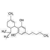 Cannabidiol or CBD molecular structural chemical formula. Vector icon. eps10.