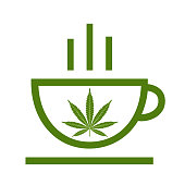 Cannabis herbal tea and marijuana leaves. Icon vector logo template. Isolated vector illustration on white background.