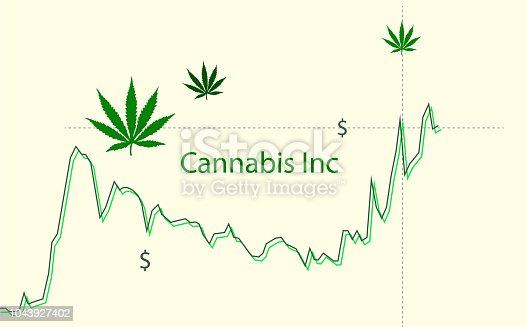 Illustration of Pot Stock Market.