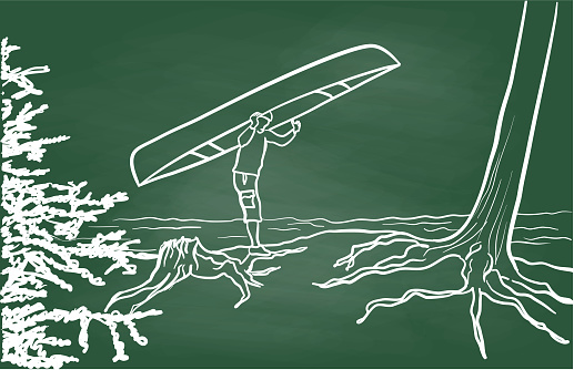Canoe Adventures Portage Chalkboard