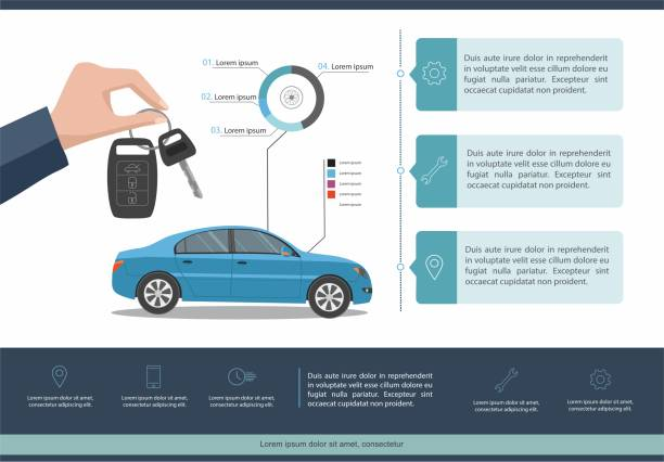Car auto service template infographic. Business infographic with car. Car auto service template infographic.  Business infographic with car. car salesperson stock illustrations