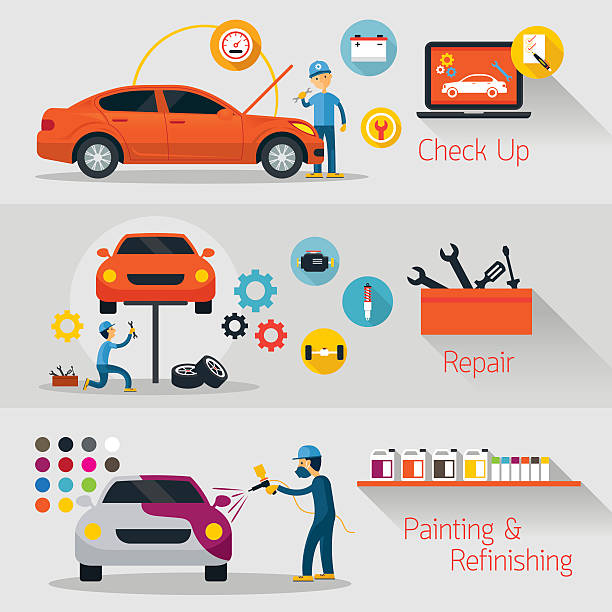 car check up, repair, refinishing banner - mechanic stock illustrations, clip art, cartoons, & icons