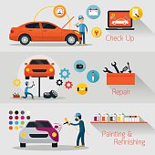 Car Check Up, Repair, Refinishing Banner
