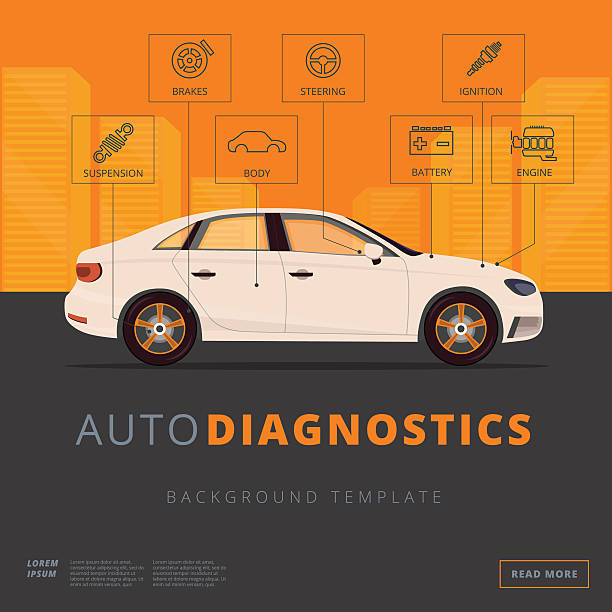 Car diagnostics background template. Auto inspection or garage Car diagnostics background template. Auto inspection or garage repair service concept. Flat vector background. Vehicle appraisal web banner. test drive stock illustrations