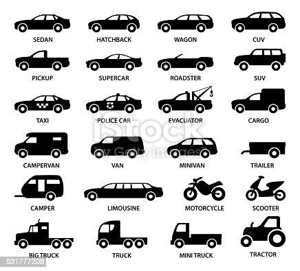Vector set of transport models