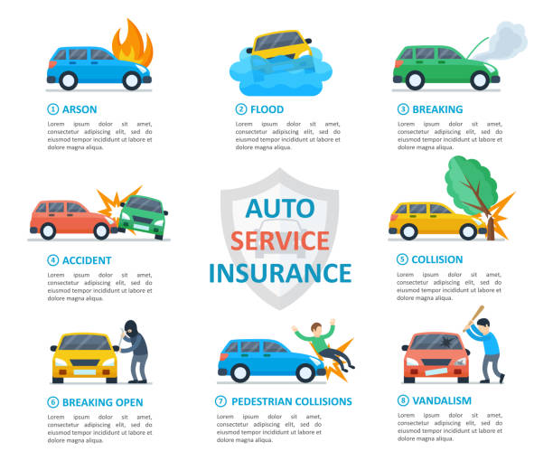 Car insurance auto service Car insurance auto service. After an accident or arson, flood, breaking, collision, vandalism claim template. Vector flat style cartoon illustration isolated on white background vandalism stock illustrations