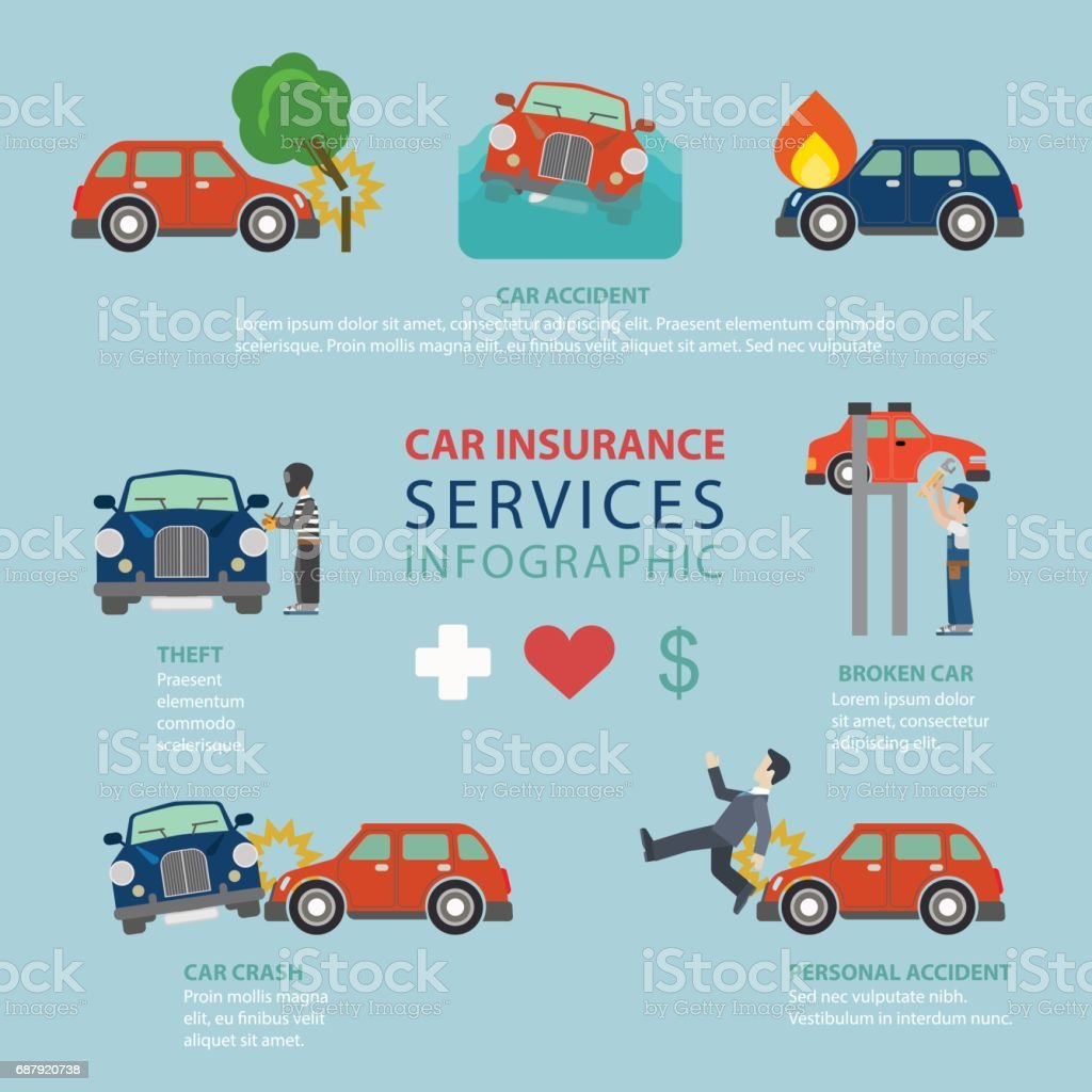 Car Insurance Service Flat Style Thematic Infographics Concept Road ...