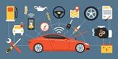 Car mainteinance and repair