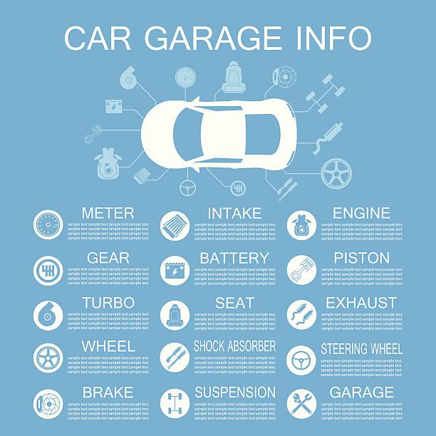 car part information vector art illustration