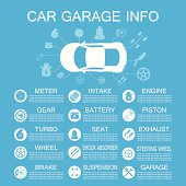 car part information