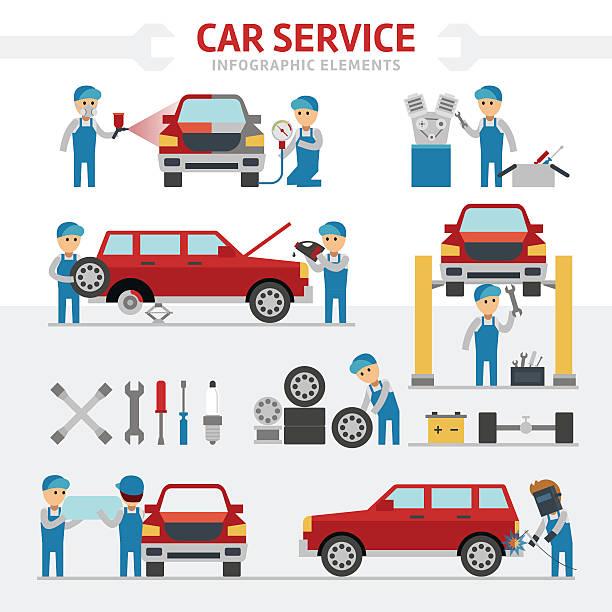 自動車修理サービス falt ベクトルイラスト - 機械工点のイラスト素材/クリップアート素材/マンガ素材/アイコン素材