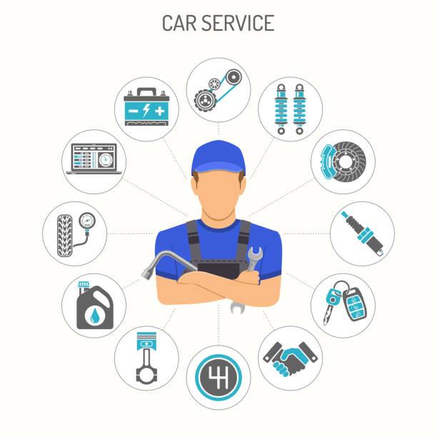 illustrazioni stock, clip art, cartoni animati e icone di tendenza di car service concept - mechanic