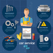 Car service infographics mechanic car diagnostics