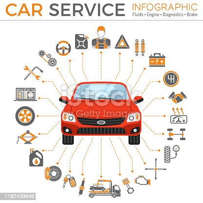 Car Service infographics. flat icons repair, maintenance, assistance auto services. Isolated vector illustration