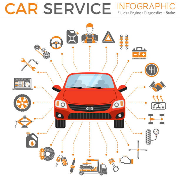 Car Service Infographics Car Service infographics. flat icons repair, maintenance, assistance auto services. Isolated vector illustration tire vehicle part stock illustrations
