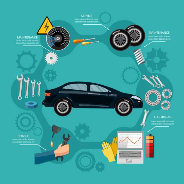 Car service mechanic tool box tire service, car repair, runing diagnostics vetor vector art illustration
