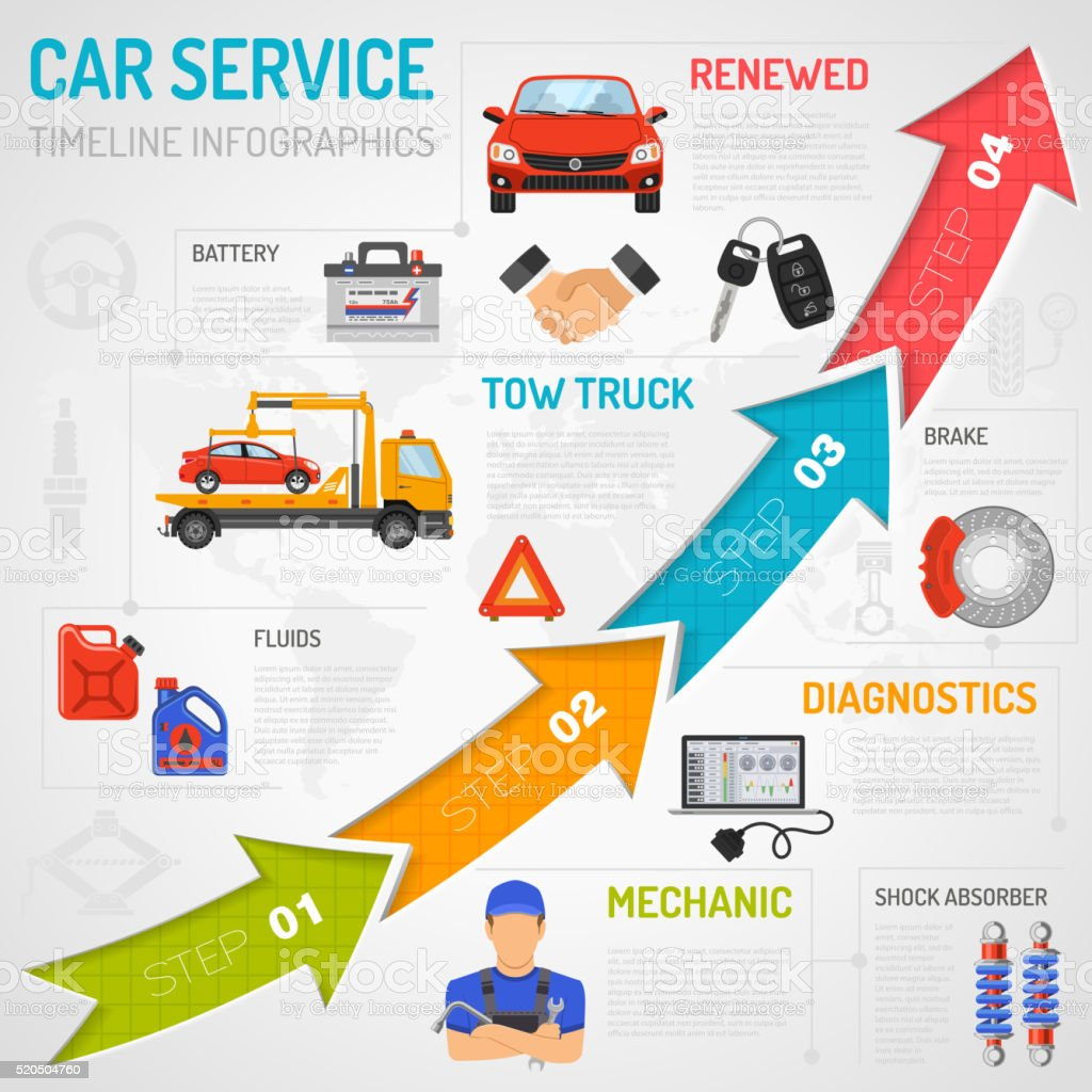 Car Service Timeline Infographics Stock Vector Art & More ...