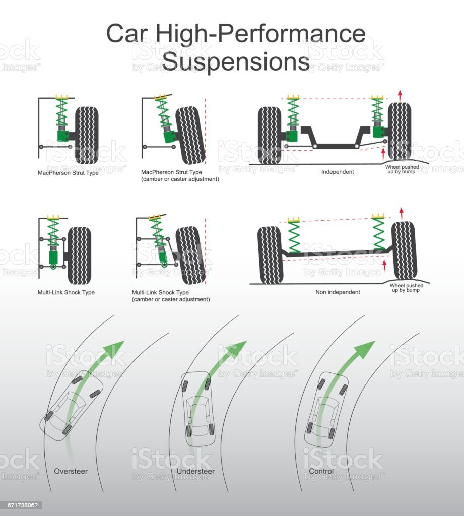 Car suspensions. vector art illustration