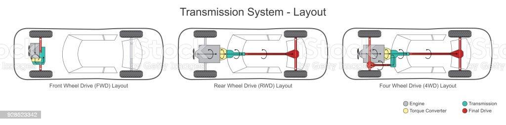 Autogetriebesystemlayout Abbildung Stock Vektor Art und mehr Bilder ...