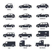Car Type and Model Objects icons Set, automobile.