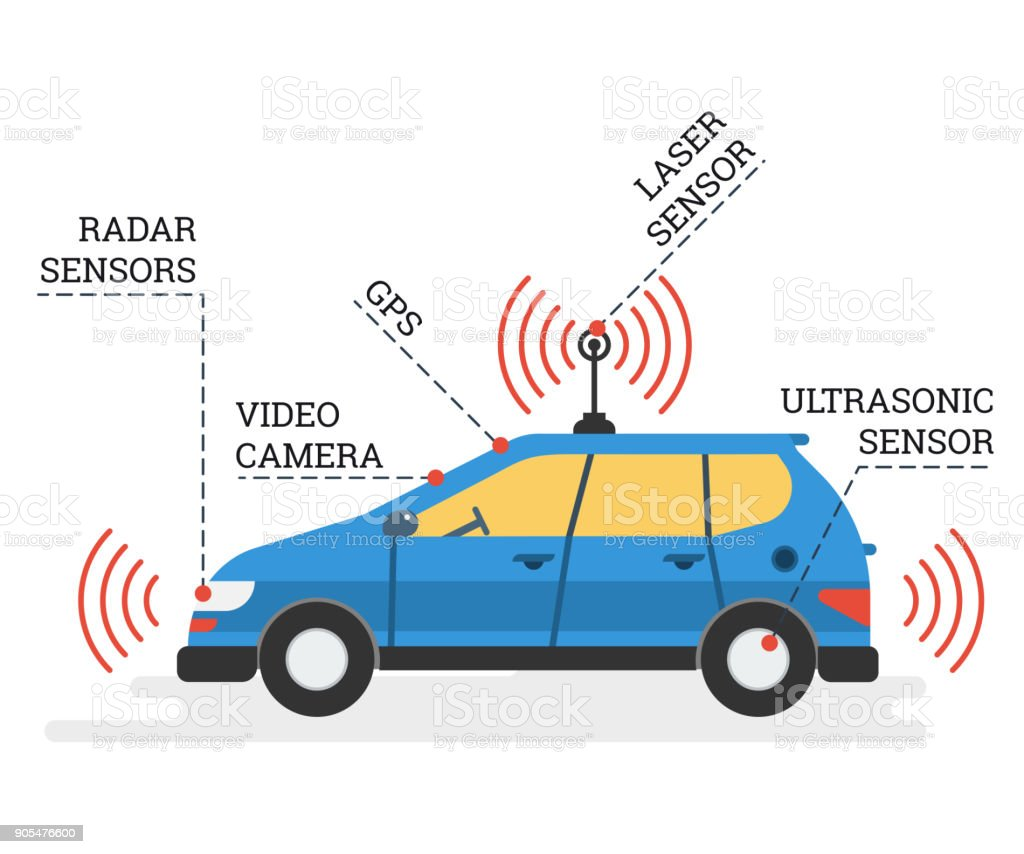Car with satellite control (without driver) car for the elderly vector art illustration