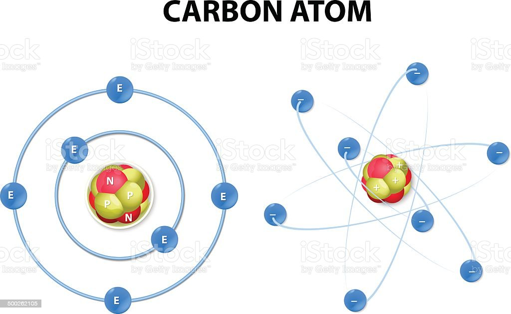 Carbon atom on white background. structure vector art illustration