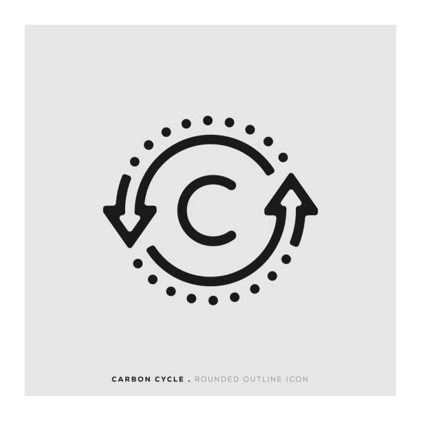 bildbanksillustrationer, clip art samt tecknat material och ikoner med kolcykeln rundad linje-ikonen - co2